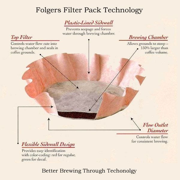Folgers Filter Pack Classic Roast